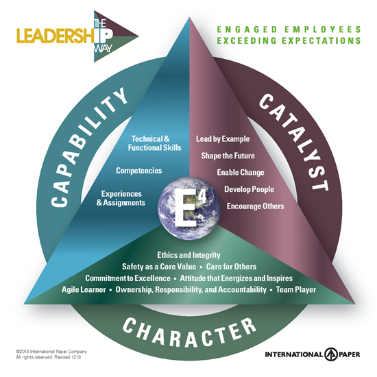 AA Leadership Model - 4th Edition Square 12-21-18